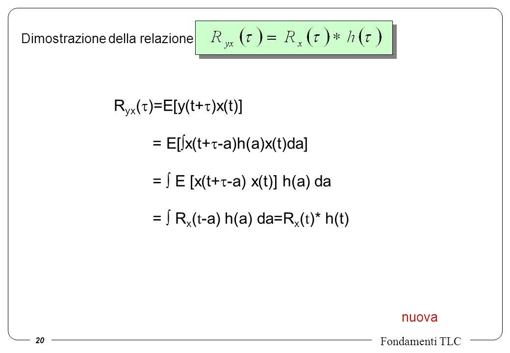 20 Fondamenti TLC Dimostrazione della relazione R yx ( )=E[y(t+ )x(t)] = E[ x(t+ -a)h(a)x(t)da] = E [x(t+ -a) x(t)] h(a) da = R x ( t -a) h(a) da=R x