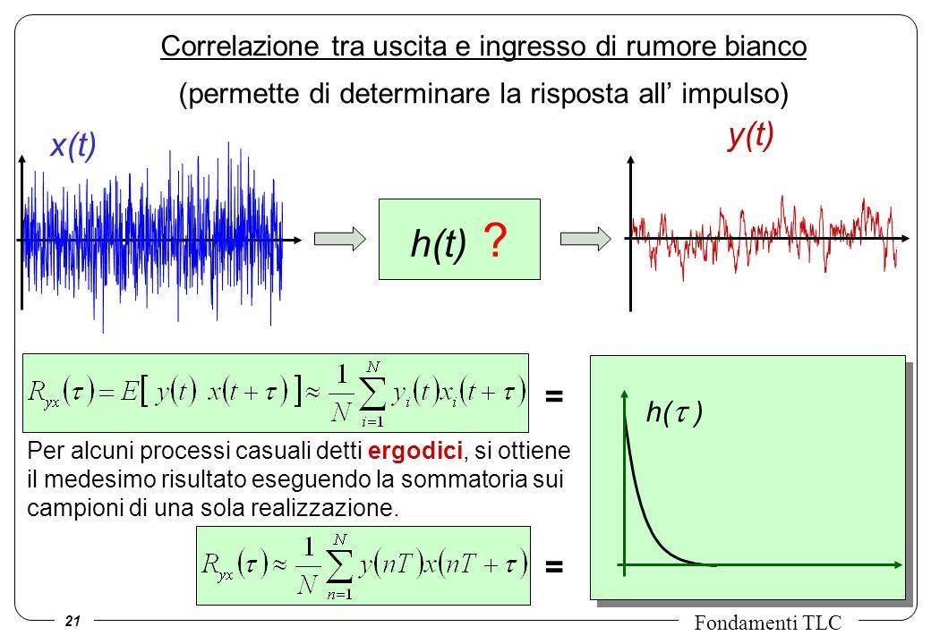 21 Fondamenti TLC Correlazione tra uscita e ingresso di rumore bianco (permette di determinare la risposta all impulso) h(t) ? x(t) y(t) h( ) = Per al