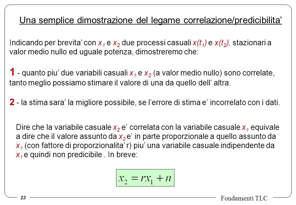 23 Fondamenti TLC Indicando per brevita con x 1 e x 2 due processi casuali x(t 1 ) e x(t 2 ), stazionari a valor medio nullo ed uguale potenza, dimost