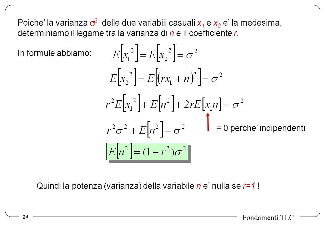 24 Fondamenti TLC Poiche la varianza 2 delle due variabili casuali x 1 e x 2 e la medesima, determiniamo il legame tra la varianza di n e il coefficie