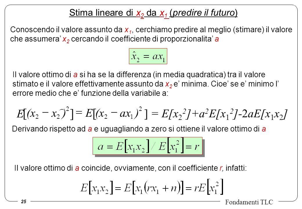 25 Fondamenti TLC Conoscendo il valore assunto da x 1, cerchiamo predire al meglio (stimare) il valore che assumera x 2 cercando il coefficiente di pr