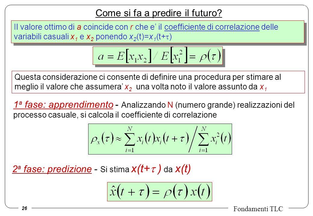 26 Fondamenti TLC Come si fa a predire il futuro? Il valore ottimo di a coincide con r che e il coefficiente di correlazione delle variabili casuali x