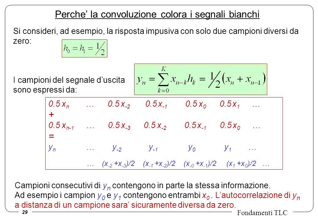 29 Fondamenti TLC Si consideri, ad esempio, la risposta impusiva con solo due campioni diversi da zero: I campioni del segnale duscita sono espressi d