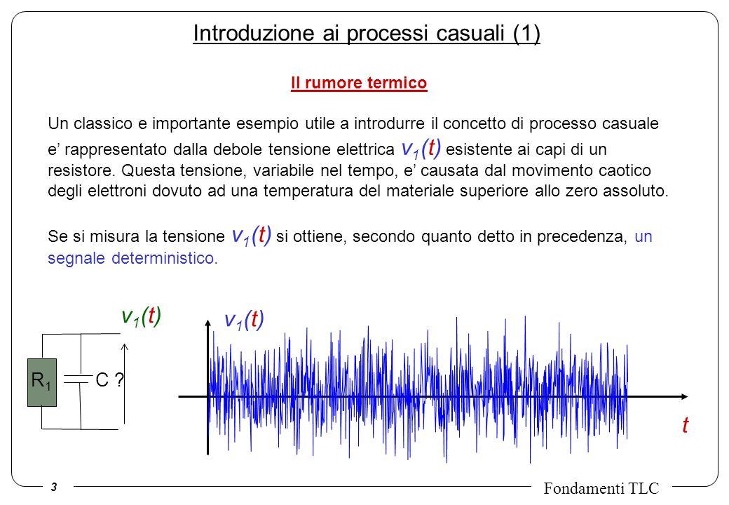 3 Fondamenti TLC Introduzione ai processi casuali (1) Il rumore termico Un classico e importante esempio utile a introdurre il concetto di processo ca