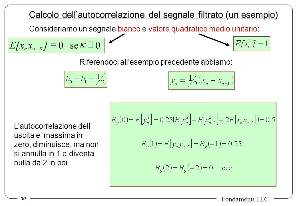 30 Fondamenti TLC Calcolo dellautocorrelazione del segnale filtrato (un esempio) Consideriamo un segnale bianco e valore quadratico medio unitario: Ri