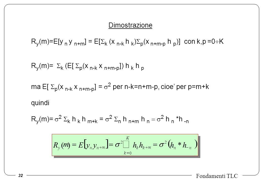 32 Fondamenti TLC Dimostrazione R y (m)=E[y n y n+m ] = E[ k (x n-k h k ) p (x n+m-p h p )] con k,p =0 K R y (m)= k (E[ p (x n-k x n+m-p ]) h k h p ma