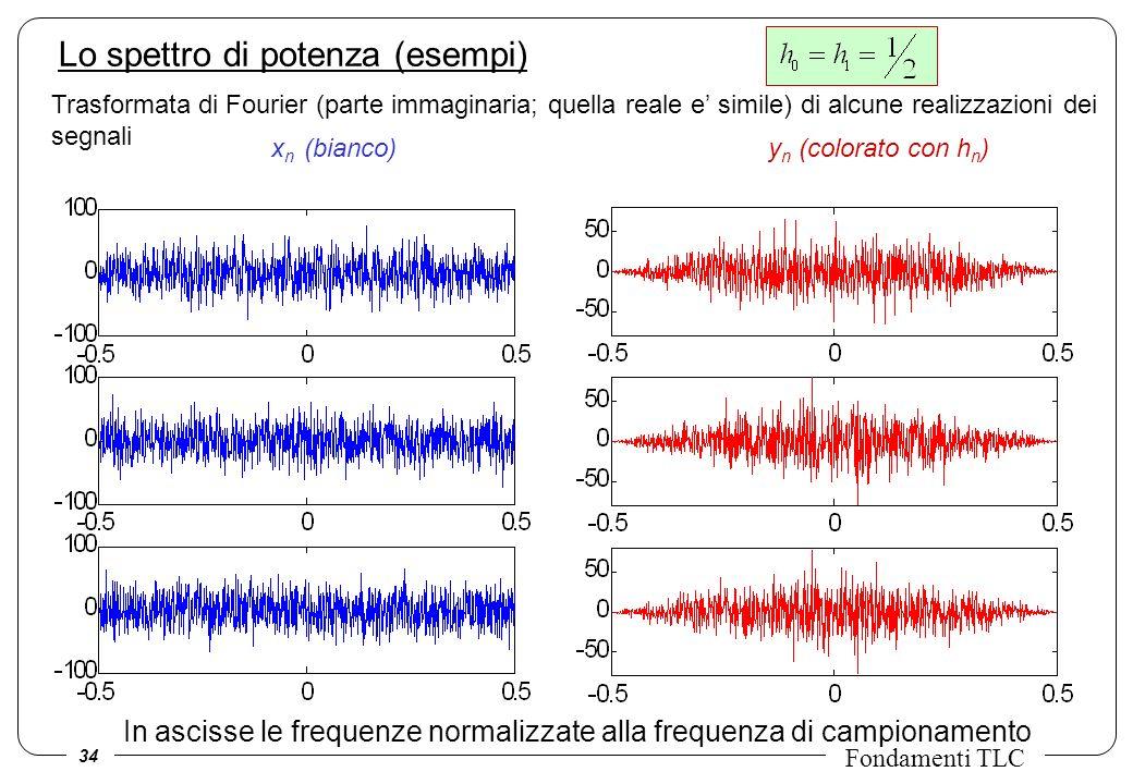 34 Fondamenti TLC Lo spettro di potenza (esempi) Trasformata di Fourier (parte immaginaria; quella reale e simile) di alcune realizzazioni dei segnali