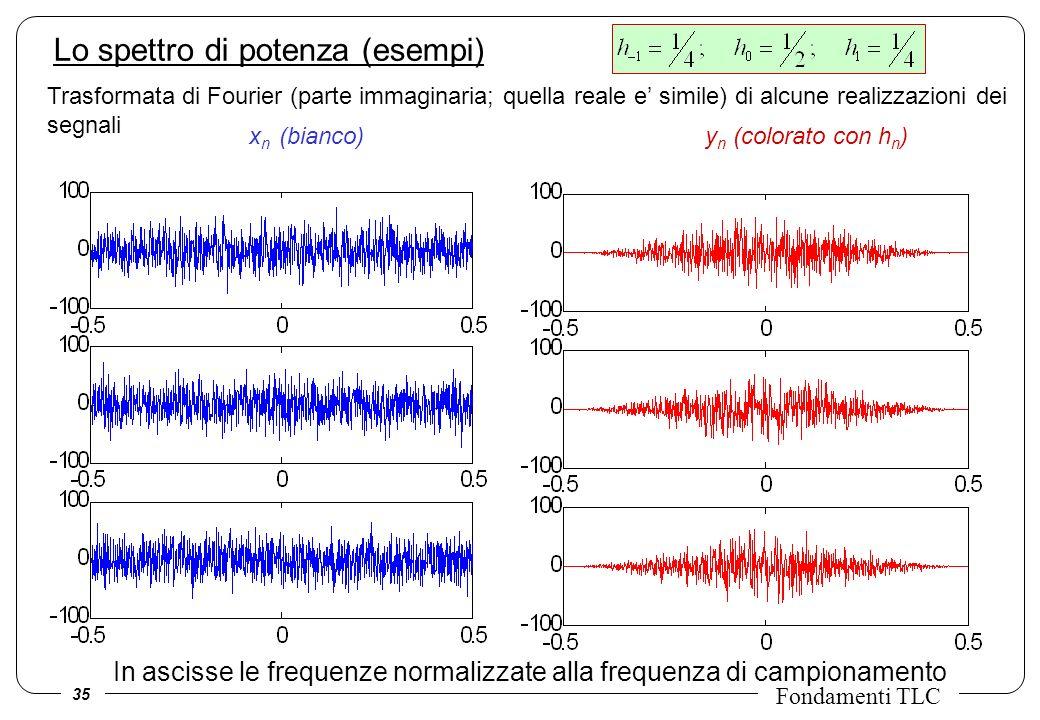 35 Fondamenti TLC Lo spettro di potenza (esempi) x n (bianco) y n (colorato con h n ) Trasformata di Fourier (parte immaginaria; quella reale e simile