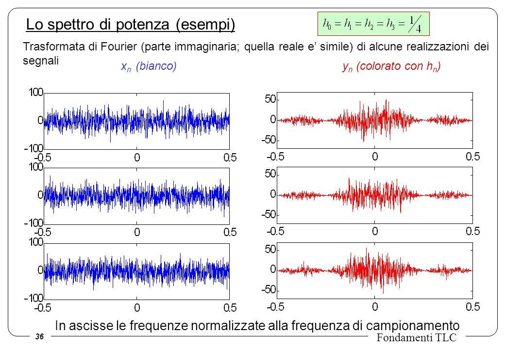 36 Fondamenti TLC Lo spettro di potenza (esempi) x n (bianco) y n (colorato con h n ) Trasformata di Fourier (parte immaginaria; quella reale e simile
