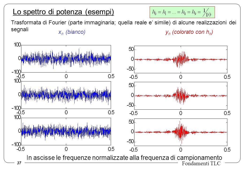 37 Fondamenti TLC Lo spettro di potenza (esempi) x n (bianco) y n (colorato con h n ) Trasformata di Fourier (parte immaginaria; quella reale e simile