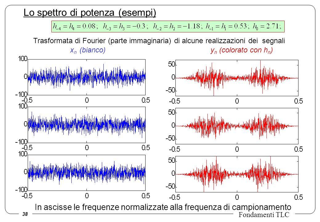 38 Fondamenti TLC Lo spettro di potenza (esempi) x n (bianco) y n (colorato con h n ) Trasformata di Fourier (parte immaginaria) di alcune realizzazio