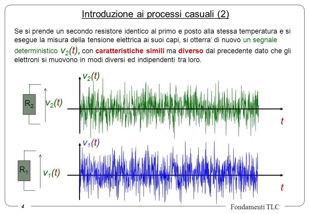 4 Fondamenti TLC Introduzione ai processi casuali (2) Se si prende un secondo resistore identico al primo e posto alla stessa temperatura e si esegue