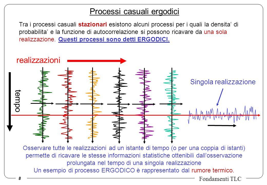 8 Fondamenti TLC Processi casuali ergodici Tra i processi casuali stazionari esistono alcuni processi per i quali la densita di probabilita e la funzi