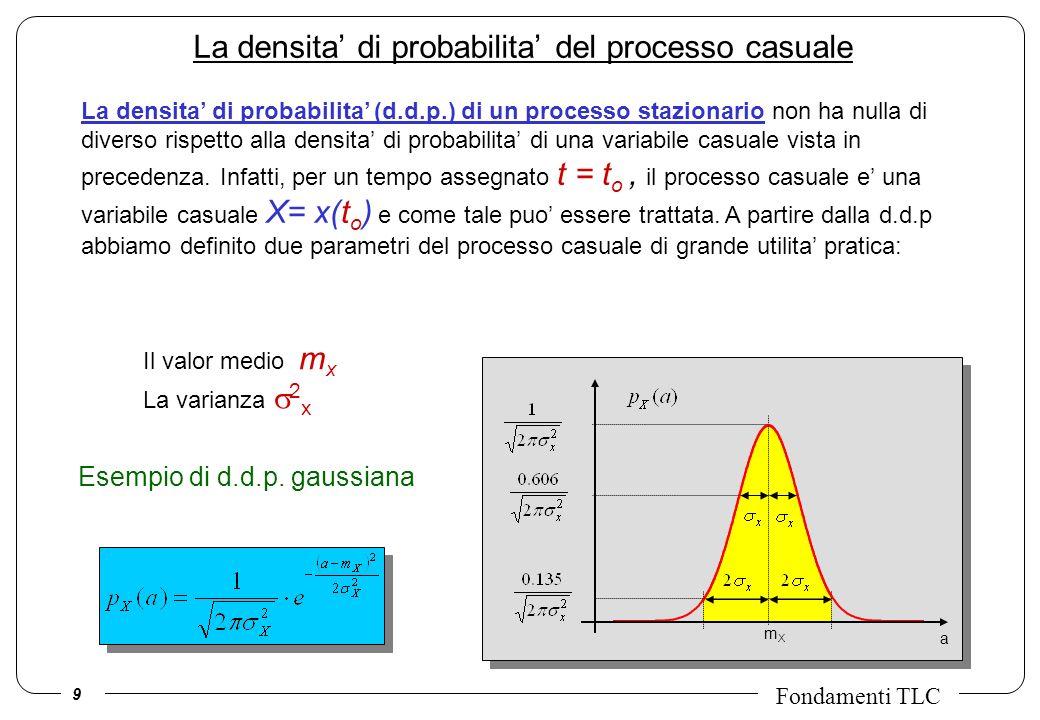 9 Fondamenti TLC La densita di probabilita del processo casuale La densita di probabilita (d.d.p.) di un processo stazionario non ha nulla di diverso