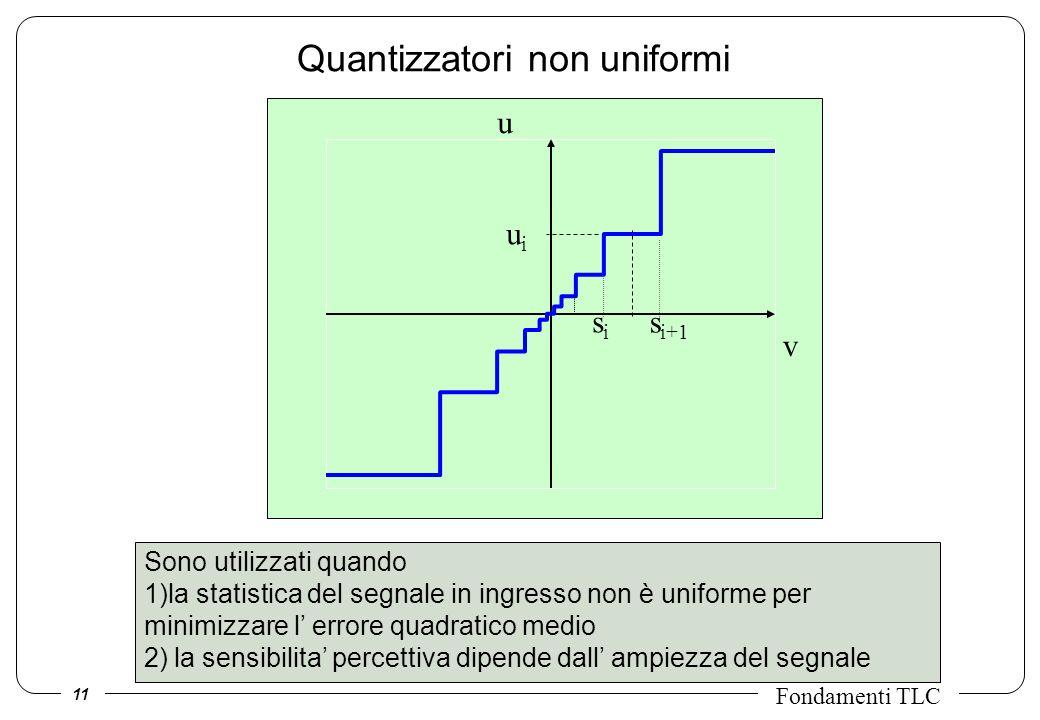 11 Fondamenti TLC Quantizzatori non uniformi v u Sono utilizzati quando 1)la statistica del segnale in ingresso non è uniforme per minimizzare l errore quadratico medio 2) la sensibilita percettiva dipende dall ampiezza del segnale s i+1 sisi uiui