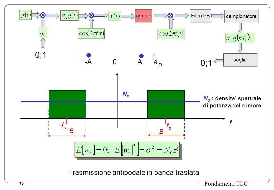 16 Fondamenti TLC Filtro PBcanale campionatore sm nTga soglia 0;1 -A 0 A a m f B B fofo -f o N o : densita spettrale di potenza del rumore NoNo Trasmissione antipodale in banda traslata