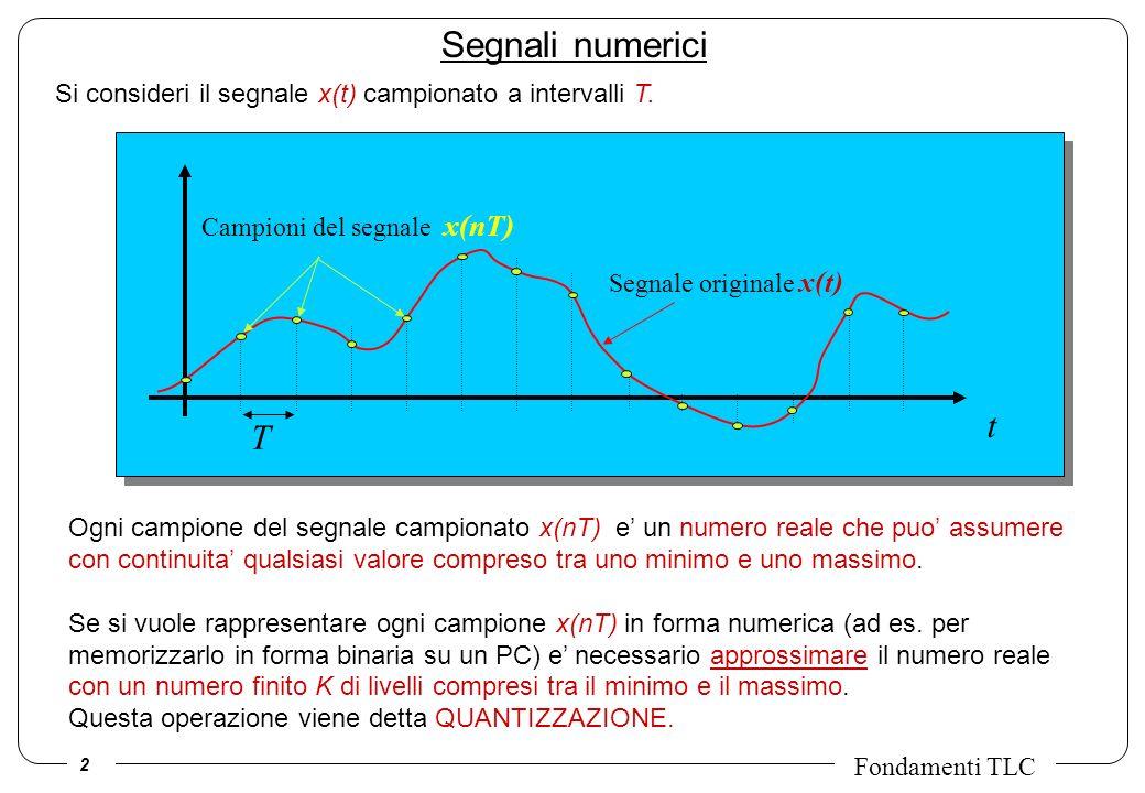 2 Fondamenti TLC Segnali numerici Si consideri il segnale x(t) campionato a intervalli T.