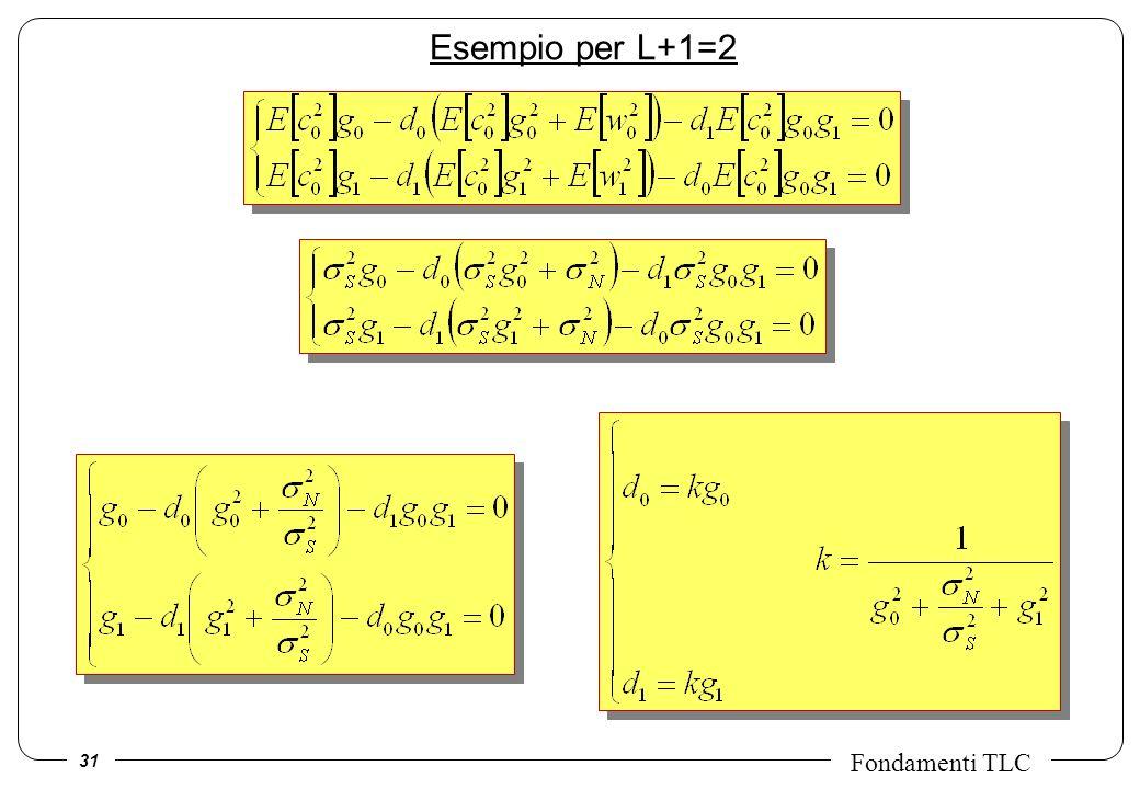 31 Fondamenti TLC Esempio per L+1=2