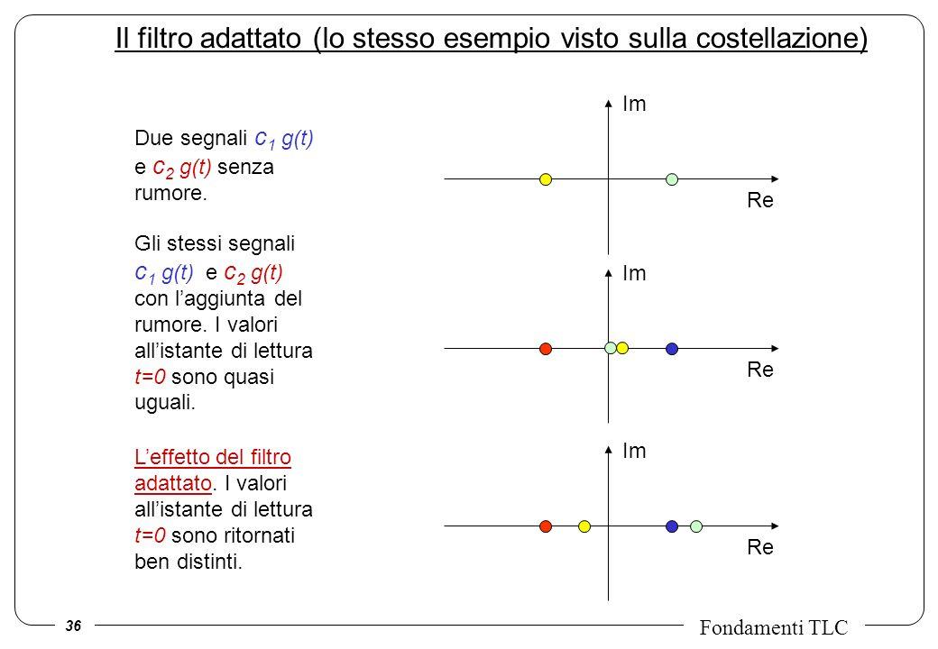 36 Fondamenti TLC Il filtro adattato (lo stesso esempio visto sulla costellazione) Due segnali c 1 g(t) e c 2 g(t) senza rumore.