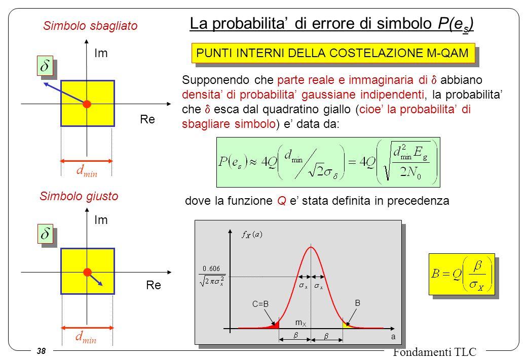 38 Fondamenti TLC La probabilita di errore di simbolo P(e s ) d min Re Im d min Re Im Simbolo sbagliato Simbolo giusto Supponendo che parte reale e immaginaria di abbiano densita di probabilita gaussiane indipendenti, la probabilita che esca dal quadratino giallo (cioe la probabilita di sbagliare simbolo) e data da: dove la funzione Q e stata definita in precedenza a B mXmX C=B PUNTI INTERNI DELLA COSTELAZIONE M-QAM