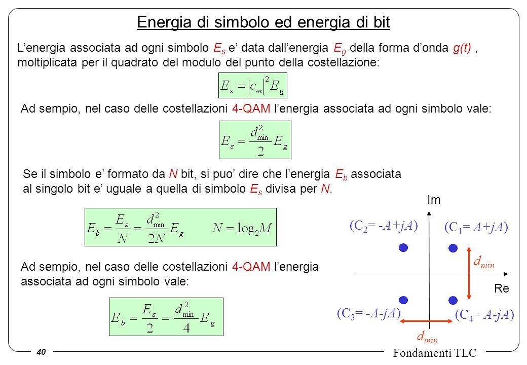 40 Fondamenti TLC Energia di simbolo ed energia di bit Lenergia associata ad ogni simbolo E s e data dallenergia E g della forma donda g(t), moltiplicata per il quadrato del modulo del punto della costellazione: (C 1 = A+jA) d min (C 3 = -A-jA) (C 4 = A-jA) (C 2 = -A+jA) d min Ad sempio, nel caso delle costellazioni 4-QAM lenergia associata ad ogni simbolo vale: Se il simbolo e formato da N bit, si puo dire che lenergia E b associata al singolo bit e uguale a quella di simbolo E s divisa per N.