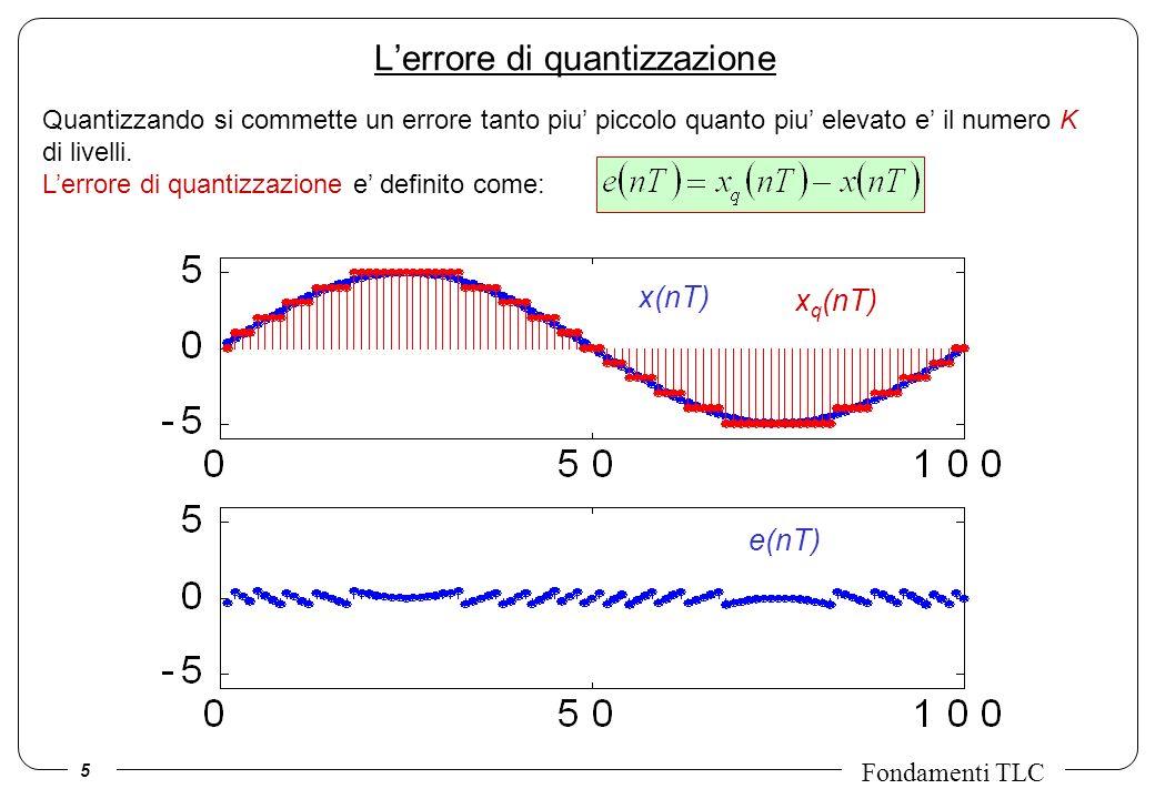 6 Fondamenti TLC -V/K V/K p(e(nT)) e(nT) K/2V Caratteristiche dell errore di quantizzazione 0 valore medio nullo densita di probabilita uniforme p(e)= K/2V valore qaudratico medio (valore efficace) =V/K 3 -1/2 campioni incorrelati (se K sufficientemente grande)