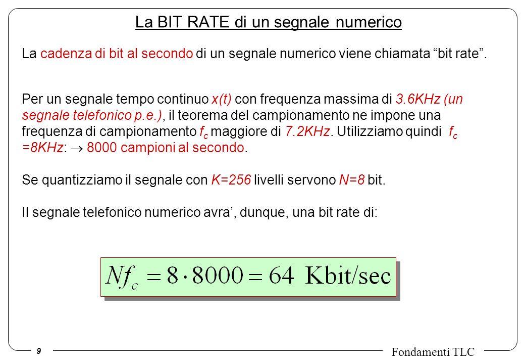 20 Fondamenti TLC Cadenza dei simboli (2) 2- Affiche il segnale g(t) passi attraverso la banda B del canale e necessario che la banda complessiva del seno cardinale 1/T s sia minore o uguale a B Dunque, data la banda B del canale, il piu breve tempo di simbolo T s che si puo utilizzare e uguale a 1/B e quindi la cadenza dei simboli R s e uguale alla banda B: R s =B La cadenza dei bit R (bit rate) e uguale alla banda B per il numero N di bit per simbolo.