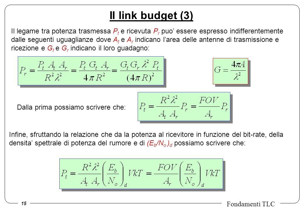 15 Fondamenti TLC Il link budget (3) Il legame tra potenza trasmessa P t e ricevuta P r puo essere espresso indifferentemente dalle seguenti uguaglian