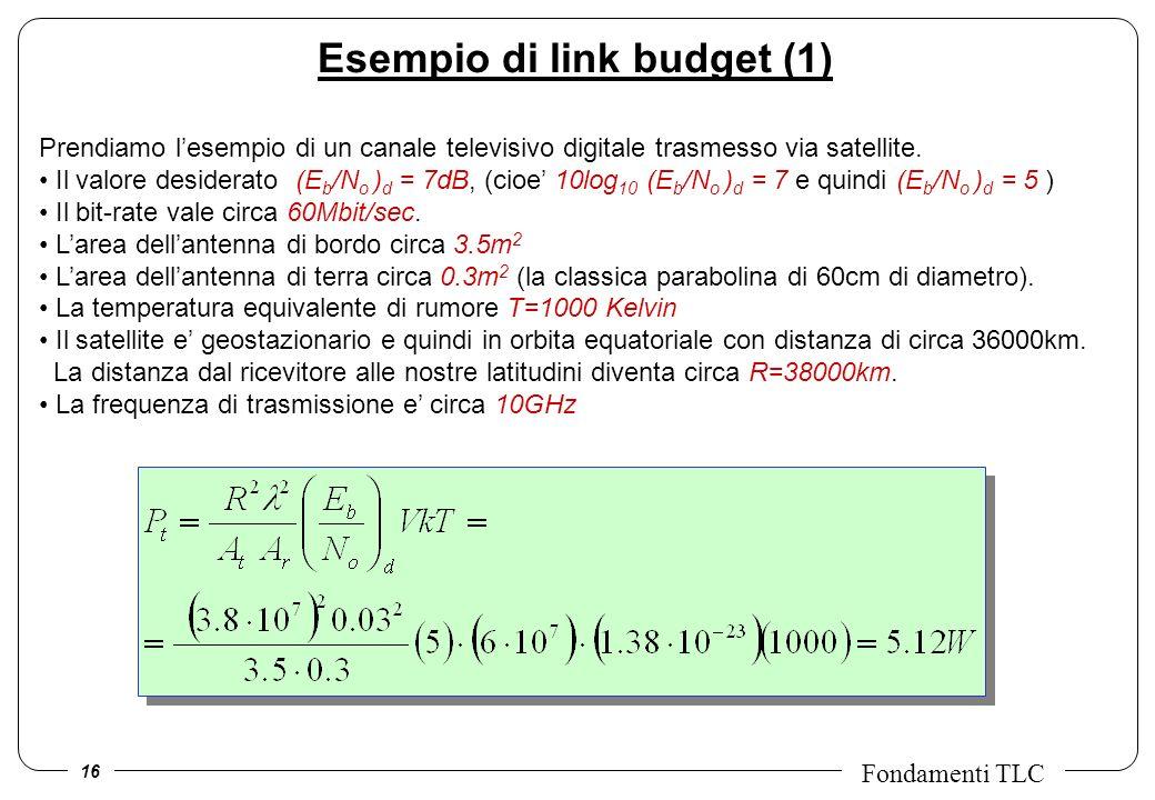 16 Fondamenti TLC Esempio di link budget (1) Prendiamo lesempio di un canale televisivo digitale trasmesso via satellite. Il valore desiderato (E b /N