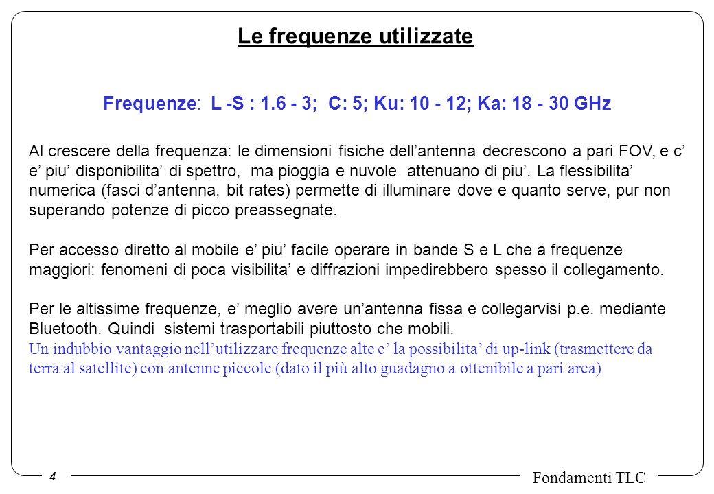 4 Fondamenti TLC Frequenze: L -S : 1.6 - 3; C: 5; Ku: 10 - 12; Ka: 18 - 30 GHz Al crescere della frequenza: le dimensioni fisiche dellantenna decresco