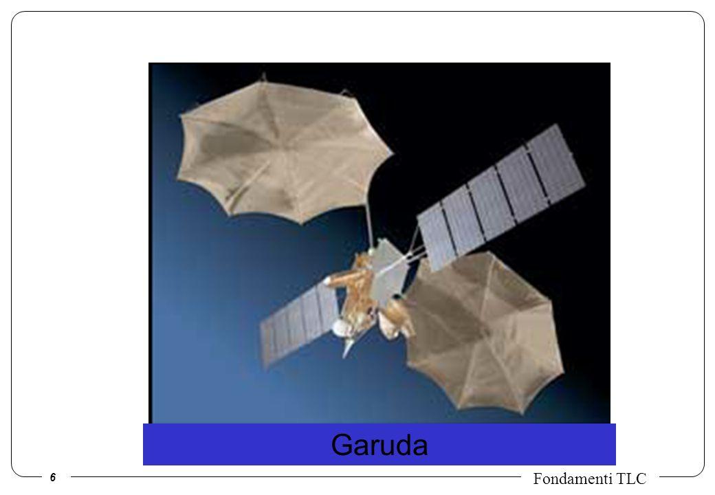 7 Fondamenti TLC Covering 20 countries and over 3 billion people La copertura di ACeS (Garuda)