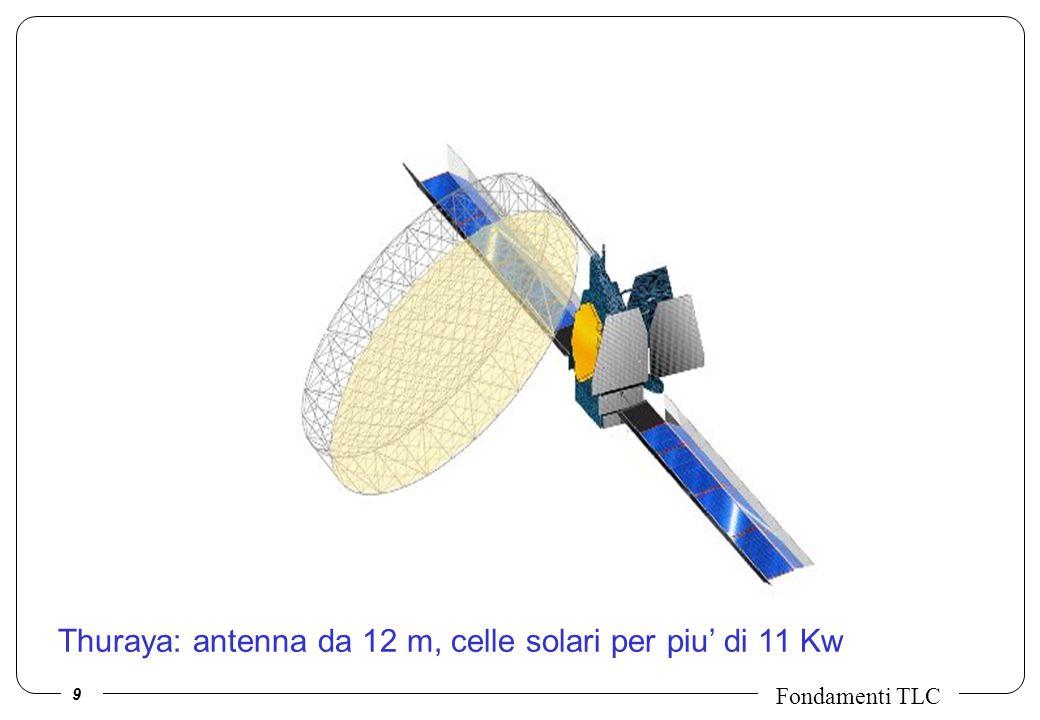 9 Fondamenti TLC Thuraya: antenna da 12 m, celle solari per piu di 11 Kw