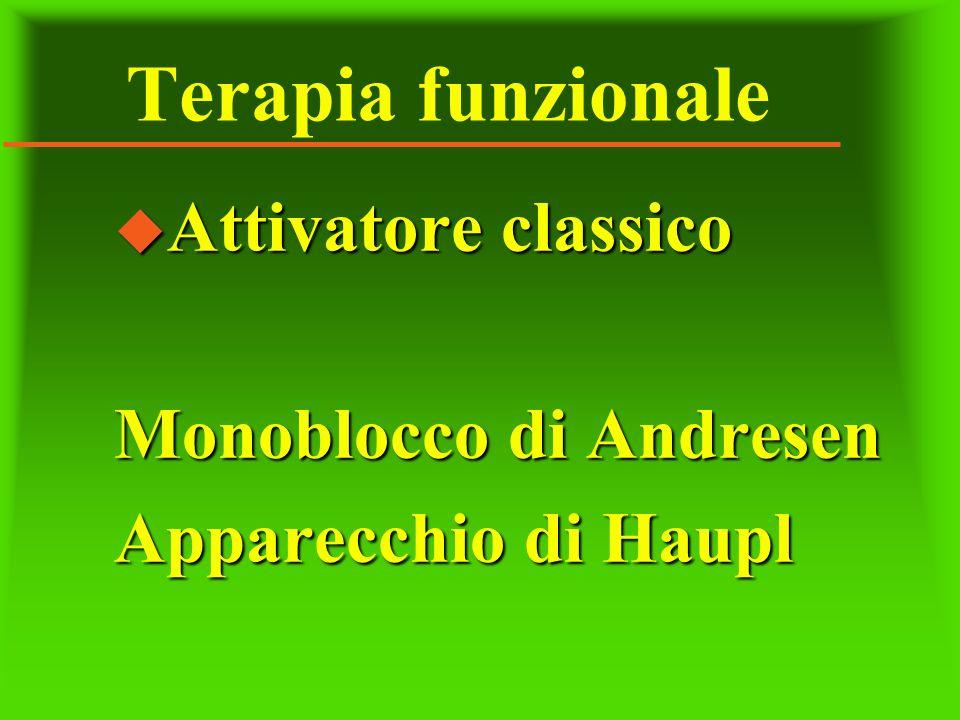 Terapia funzionale u Attivatore classico Monoblocco di Andresen Apparecchio di Haupl
