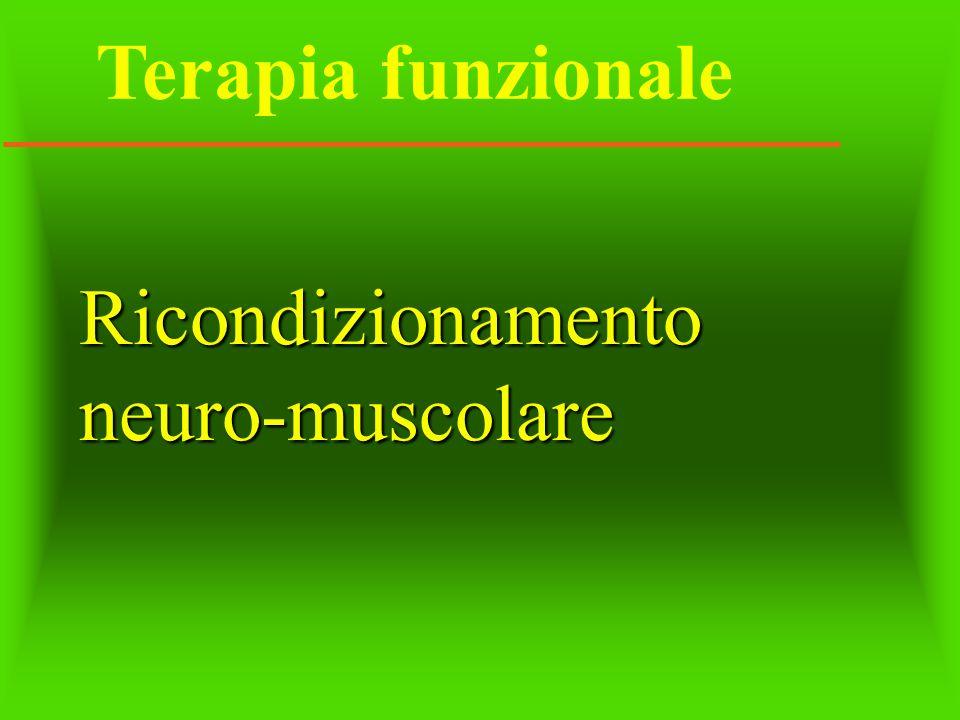 Ricondizionamento neuro-muscolare Terapia funzionale