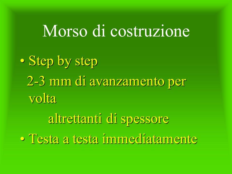 Morso di costruzione Step by stepStep by step 2-3 mm di avanzamento per volta 2-3 mm di avanzamento per volta altrettanti di spessore altrettanti di s