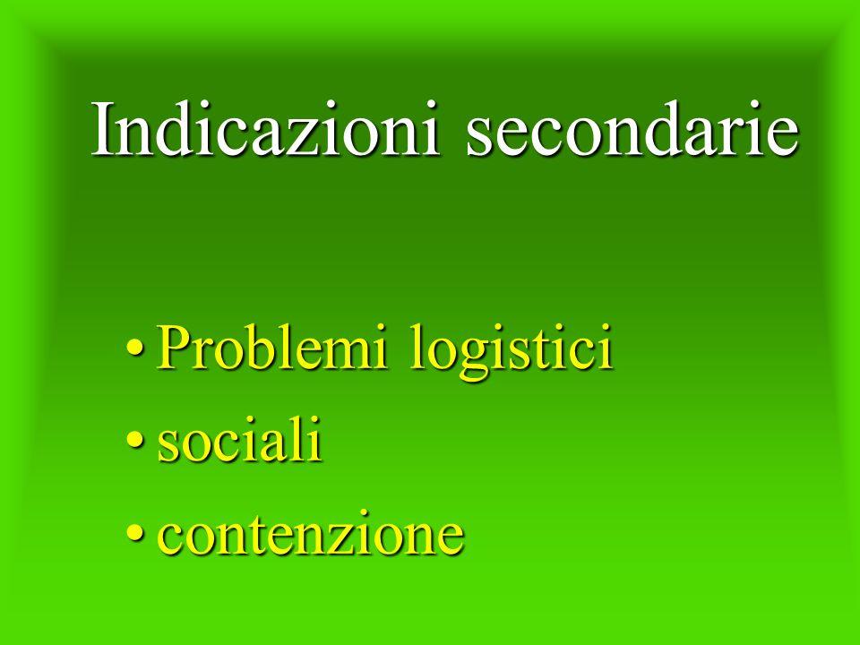 Indicazioni secondarie Problemi logisticiProblemi logistici socialisociali contenzionecontenzione