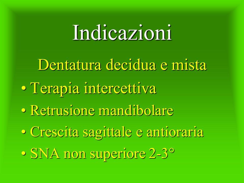 Indicazioni Dentatura decidua e mista Terapia intercettivaTerapia intercettiva Retrusione mandibolareRetrusione mandibolare Crescita sagittale e antio