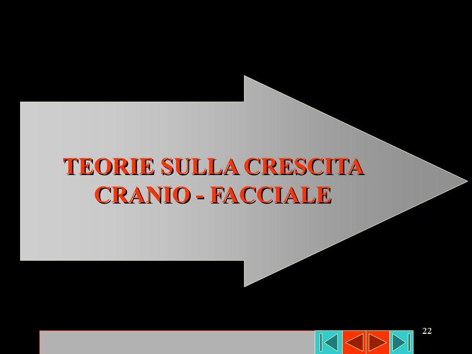 22 TEORIE SULLA CRESCITA CRANIO - FACCIALE TEORIE SULLA CRESCITA CRANIO - FACCIALE