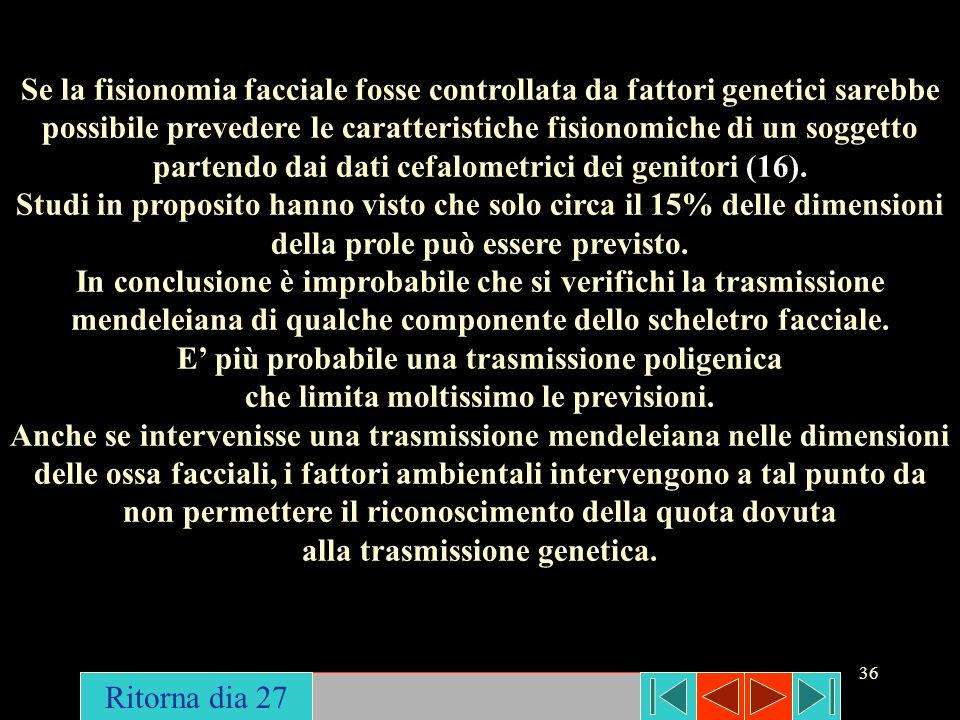 36 Se la fisionomia facciale fosse controllata da fattori genetici sarebbe possibile prevedere le caratteristiche fisionomiche di un soggetto partendo