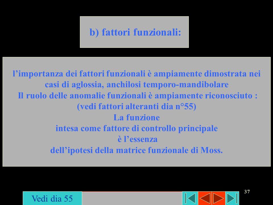 37 b) fattori funzionali: limportanza dei fattori funzionali è ampiamente dimostrata nei casi di aglossia, anchilosi temporo-mandibolare Il ruolo dell