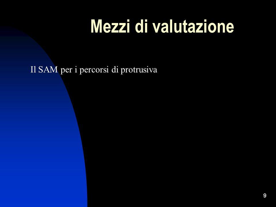9 Mezzi di valutazione Il SAM per i percorsi di protrusiva