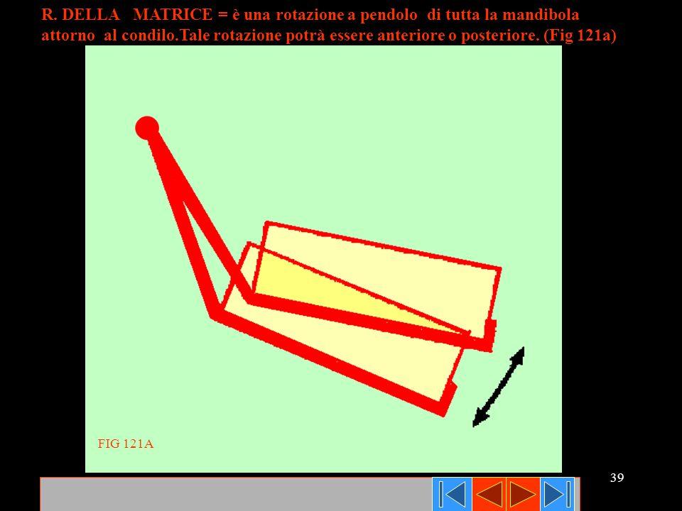 39 R. DELLA MATRICE = è una rotazione a pendolo di tutta la mandibola attorno al condilo.Tale rotazione potrà essere anteriore o posteriore. (Fig 121a