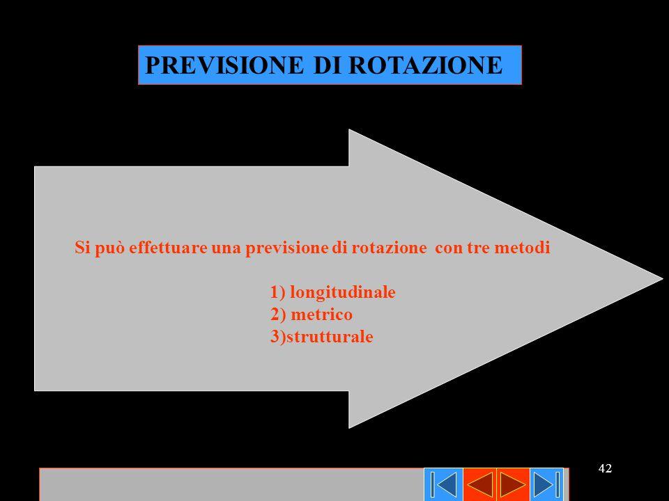 42 PREVISIONE DI ROTAZIONE Si può effettuare una previsione di rotazione con tre metodi 1) longitudinale 2) metrico 3)strutturale