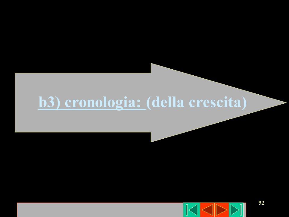52 b3) cronologia: (della crescita)