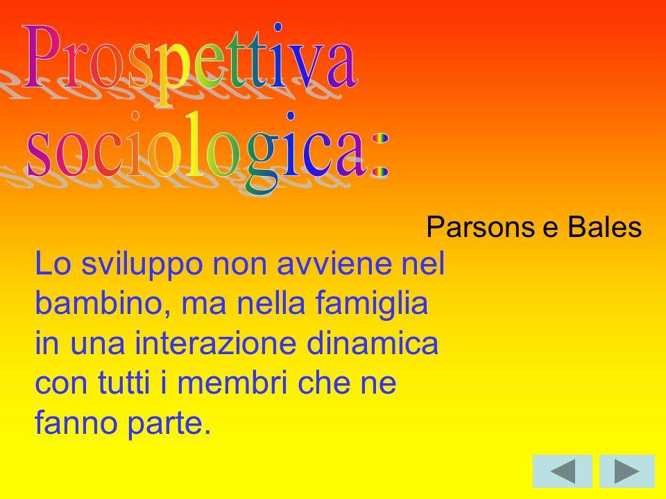 Parsons e Bales Lo sviluppo non avviene nel bambino, ma nella famiglia in una interazione dinamica con tutti i membri che ne fanno parte.