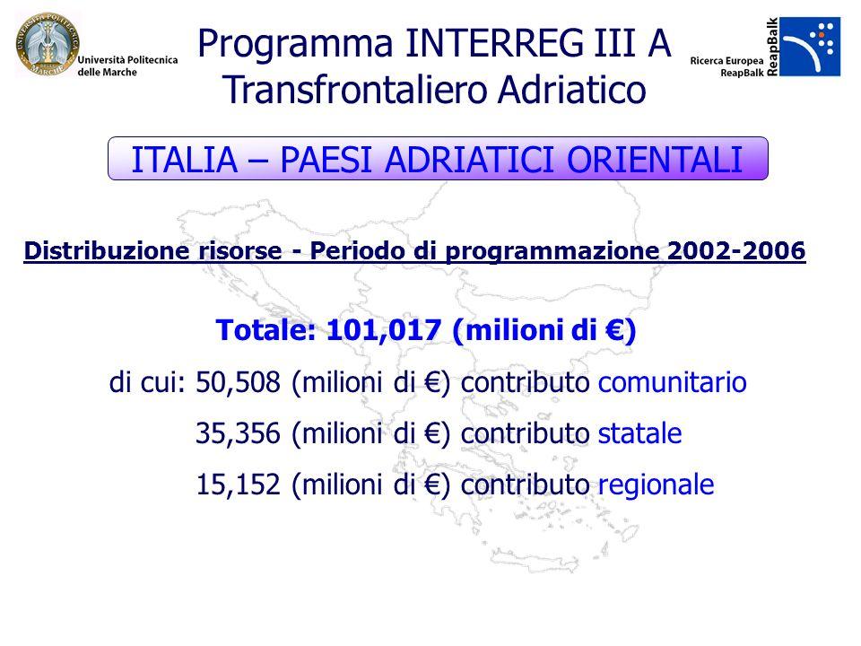 Distribuzione risorse - Periodo di programmazione 2002-2006 Totale: 101,017 (milioni di ) di cui:50,508 (milioni di ) contributo comunitario 35,356 (m