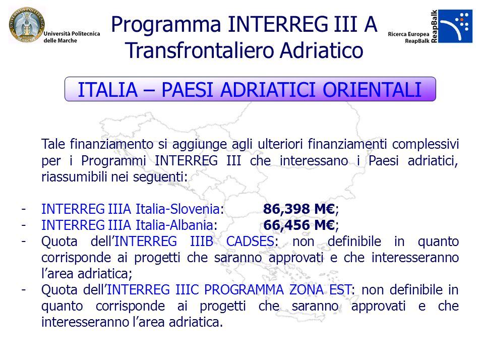 Tale finanziamento si aggiunge agli ulteriori finanziamenti complessivi per i Programmi INTERREG III che interessano i Paesi adriatici, riassumibili n