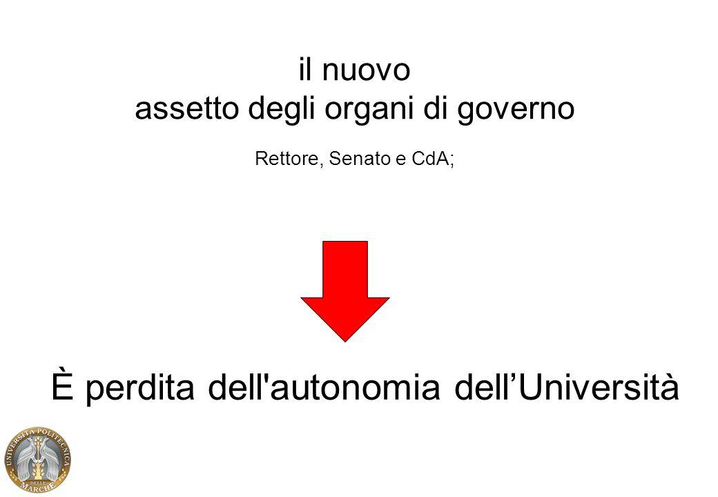 È perdita dell'autonomia dellUniversità il nuovo assetto degli organi di governo Rettore, Senato e CdA;
