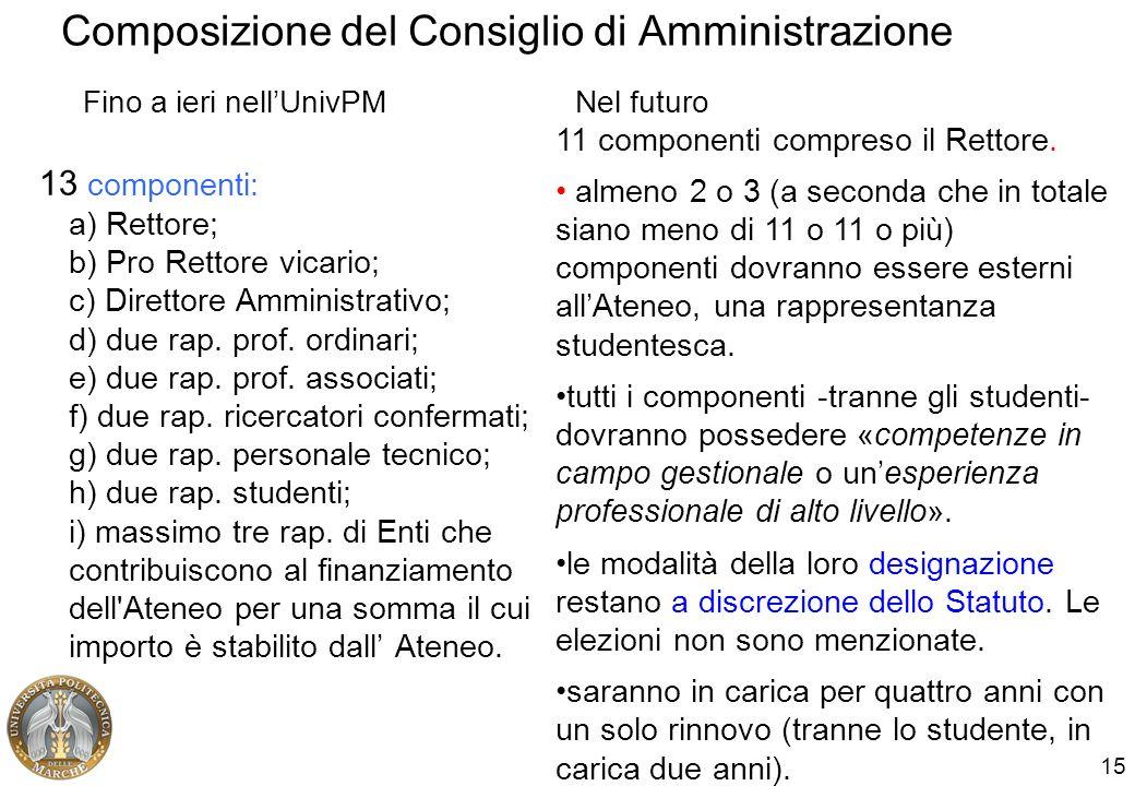 Composizione del Consiglio di Amministrazione 13 componenti: a) Rettore; b) Pro Rettore vicario; c) Direttore Amministrativo; d) due rap. prof. ordina