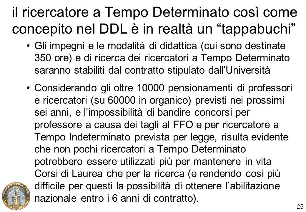 25 il ricercatore a Tempo Determinato così come concepito nel DDL è in realtà un tappabuchi Gli impegni e le modalità di didattica (cui sono destinate